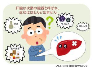 肝臓は「沈黙の臓器」とよばれています。